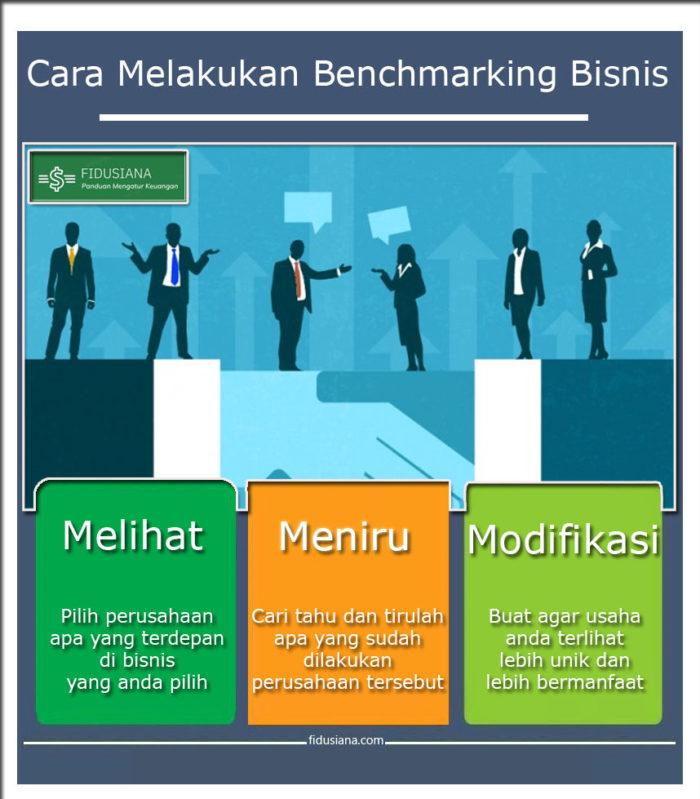 cara melakukan benchmarking untuk memajukan investasi keluarga baru yang anda pilih