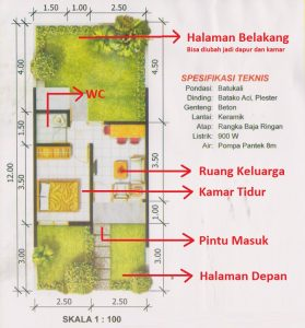 Struktur Denah Rumah Subsidi di Suropati Residence